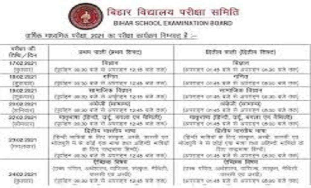 ihar Board 10th Date Sheet Routine 2021 बिहार बोर्ड की 10 वीं तिथि पत्रक रूटीन 2021